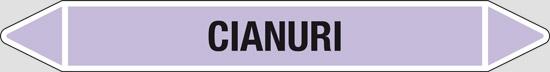 CIANURI (alcali o basici)