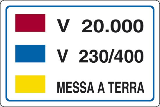 V 20.000 V 230/400 MESSA A TERRA